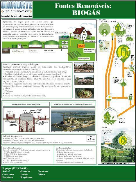 Folder-Fontes_Renováveis-Biogás
