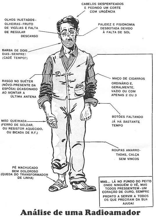 o_radioamador
